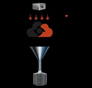 NimbusDDOS Attack Platform